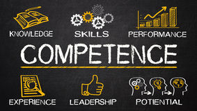 Competence concept. Drawn on blackboard stock photos