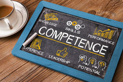 Competence concept. Drawn on blackboard stock image