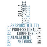 Competence word cloud Stock Image