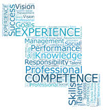 Competence word cloud Royalty Free Stock Images