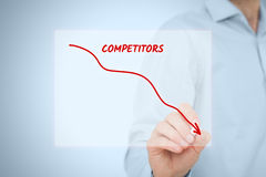 Competition. Businessman plan to eliminate competitors. Descending graph with text competitors royalty free illustration