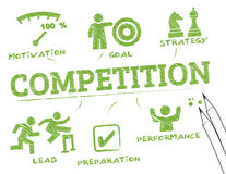 Competition. Chart with keywords and icons Royalty Free Illustration