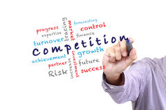 Competition concept ideas write on whiteboard. Stock Photos
