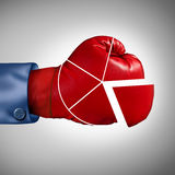 Competition Market Share. Loss business concept as a red boxing glove shaped as a financial pie chart diagram as a symbol for losing economic competitiveness Royalty Free Stock Photography