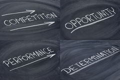 Competition, opportunity, determination. And performance - collage of 4 word images in white chalk handwriting on blackboard royalty free stock images