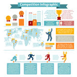 Competition statistic inographics Stock Photos