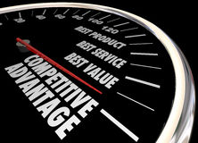 Competitive Advantage Better Product Price Service Speedometer 3 Stock Images