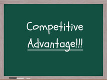 Competitive Advantage Chalkboard Royalty Free Stock Photo