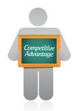 Competitive advantage message illustration design Royalty Free Stock Images