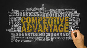 Free Competitive Advantage Word Cloud Royalty Free Stock Photos - 52344628