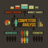 Competitor analysis Royalty Free Stock Image