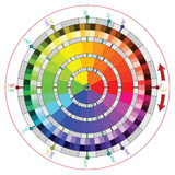 Complementary color wheel for vector artists. Vector color wheel with a rotating part Stock Photos