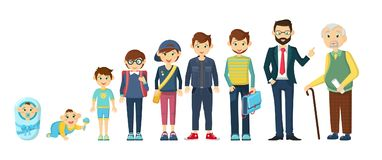 Complete cycle of person`s life from childhood to old age. Royalty Free Stock Image