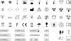 Complete Medical Packaging Symbols