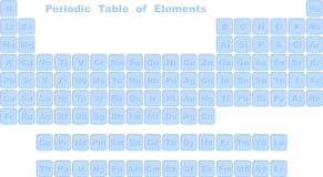 Complete periodic table of elements Stock Image