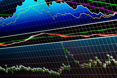 Complex financial chart for technical analysis Royalty Free Stock Images