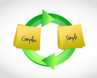 Complex and simple cycle illustration Stock Photography