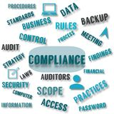 Compliance concept poster royalty free illustration