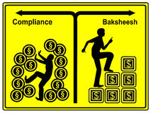 Compliance or Baksheesh Stock Photography
