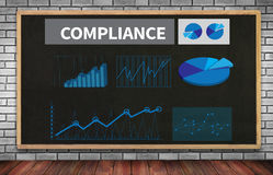 COMPLIANCE. On brick wall and chalkboard background Royalty Free Stock Images