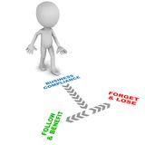 Compliance. Business compliance options, forget and lose or follow the rules and benefit Stock Image