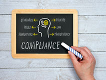 Compliance chalkboard on wooden background. With female hand and chalk royalty free stock photo