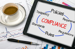 Compliance circle concept Royalty Free Stock Images