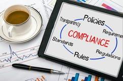 Compliance circle concept