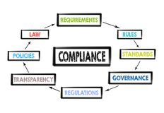 Compliance concept. Chart with keywords stock photos
