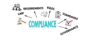 Compliance Concept, illustration in motion