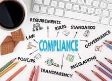 Compliance concept. White office desk.  Royalty Free Stock Image
