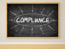 Compliance Stock Image