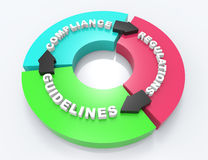 Compliance  3d word concept. With colorful arrows Stock Image