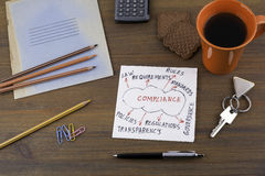 Compliance. Handwriting on a napkin. Wooden office desk with a c. Up of coffee, biscuits, pencils and calculator Stock Photo