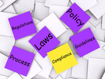 Compliance Post-It Note Means Adhering To Rules. Compliance Post-It Note Meaning Adhering To Rules And Processes Stock Photo