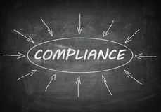 Compliance Royalty Free Stock Photo