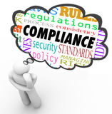 Compliance Thinker Thought Cloud Follow Rules Regulations. Compliance and related words in a thought cloud over a thinking person, including regulations, rules Stock Photo