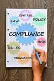 Compliance to company procedures and policies stock photo