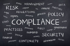 Compliance Word Cloud Concept Background Stock Image
