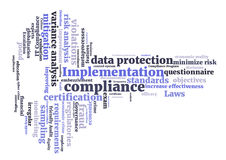 Compliance word cloud Royalty Free Stock Images