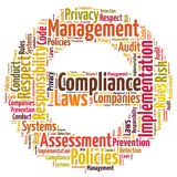 Compliance word cloud Royalty Free Stock Photo