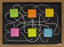 Complicated network interactions Stock Image