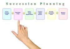 Componenten van Successie Planning royalty-vrije stock foto's