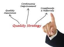 Componentes da estratégia da qualidade foto de stock royalty free