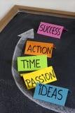 Componentes do conceito do sucesso no quadro-negro imagens de stock