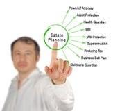 Componentes do planeamento imobiliário imagem de stock royalty free