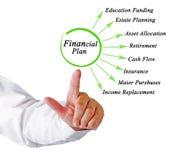 Componentes do plano financeiro foto de stock