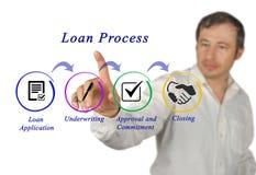 Componentes do processo do empréstimo fotos de stock