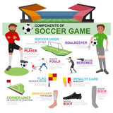 Components of soccer game and info-graphic. Royalty Free Stock Images