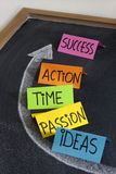 Components of success concept on blackboard stock images